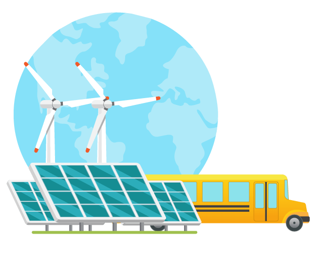 Sustainability with school bus, solar panels and wind turbines.